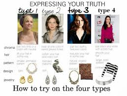 type 3 hairstyles dressing your truth uncategorized archives page 5 of 12 expressing your truth