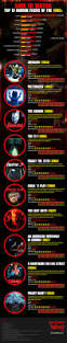 halloween background horror movie best 10 horror movies top 10 ideas on pinterest causes of