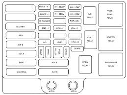 99 gmc savana 3500 fuse box wiring amazing wiring diagram