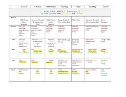 thanksgiving meal plans core de force meal plan u0026 week 3 update