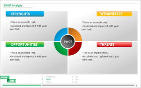 layouts for powerpoint free swot analysis free template powerpoint free swot analysis template