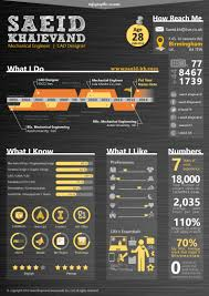 the infographic resume of saeid khajevand msc graduated