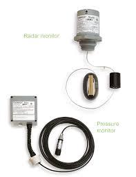 Encompass Lighting Group Encompass Rf Monitor