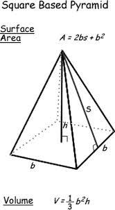 best 25 formula for cylinder ideas on pinterest cylinder
