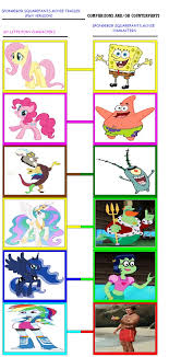 Meme My Little Pony - my little pony and spongebob movie meme by callewis2 on deviantart