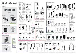elinchrom us u003e customer service u003e instruction manuals downloads