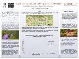 Types Of Botanical Gardens by Types Of Flora In Relation To Lepidoptera Abundance Seminar 3