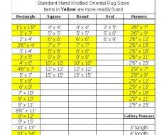 Standard Size Area Rugs Area Rug Sizes Chart Area Rug Size Guide For A Dining Room Source