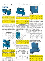 boge gas compressor engines