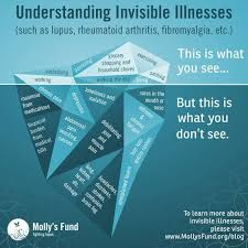 Invisible Illness Meme - understanding invisible illnesses and the band plays on