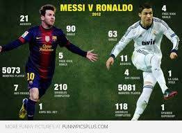 Funny Messi Memes - messi vs ronaldo funny pictures