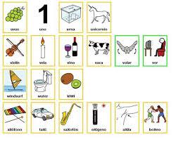 imagenes en ingles con la letra p collection of imagenes en ingles que empiecen con la letra a
