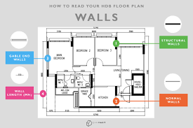 qanvast interior design ideas u2014 guide to reading hdb floor plan