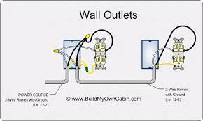 electrical wiring standard wall outlet receptacle wiring basic