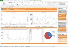 tsim bppm using rest api to extract metrics t bmc communities
