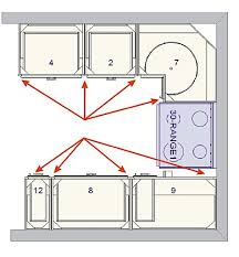 How To Measure For A Lazy Susan Corner Cabinet Ordering Cabinet Levelers Leveling Cabinets Ez Level