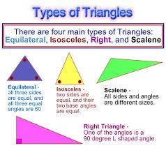 classifying triangles passy u0027s world of mathematics