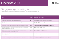 office 2013 onenote quick start guide u2013 birdville isd help desk