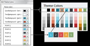 how to create a custom color palette in powerpoint u2013 speaking