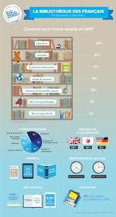 eco site 79 best des mots pour lire images on pinterest words books and book