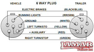 7 prong trailer plug wiring diagram 6 blade trailer wiring diagram