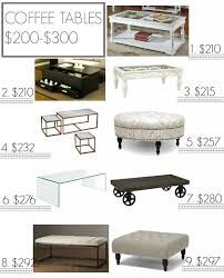 Affordable Coffee Tables Coffee Tables Ideas Inexpensive Coffee Tables With Storage Accent
