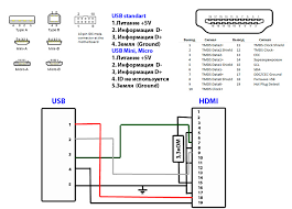 micro usb to hdmi wiring diagram diagram wiring diagrams for diy