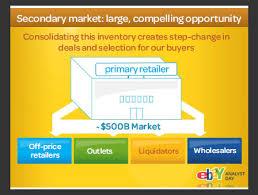 ebay ksa ebay and others eye opportunity in secondary market
