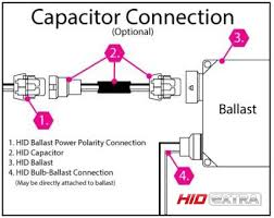 can installation of capacitor bank improve output power