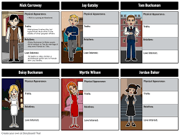 The Great Gatsby Characters The Great Gatsby Theme