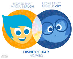 quote joy movie graphing disney pixar with the help of inside out oh my disney