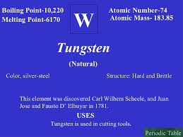 Periodic Table Tungsten Interactive Periodic Table Of Elements