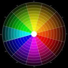 paint color wheel chart paint color wheel of house inspirations