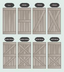 barn doors des moines barn doors