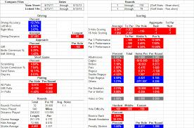 Golf Stat Tracker Spreadsheet Compare Files Sheet