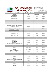 Labour Cost To Lay Laminate Flooring Wood Floor Installation Cost