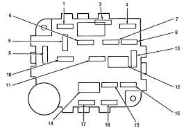 96 jeep grand fuse panel diagram lincoln viii 1996 1998 fuse box diagram auto genius