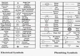 architectural electrical symbols for floor plans architectural blueprint symbols elegant architectural floor plan