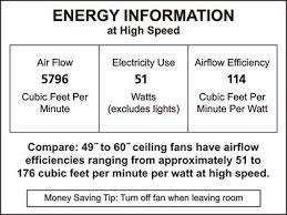 Modern Digs Furniture by Enigma Ceiling Fan Metro Gray Modern Digs Furniture