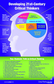 century 21 si e social enjoy this infographic produced by mentoring minds on the best ways