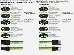 7 way trailer connector wiring diagram puzzle bobble com