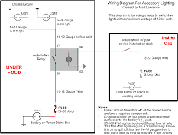 off road light wiring diagram road sign diagram wiring diagram