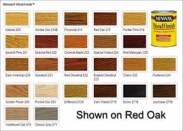interiors amazing floor stain colors mahogany stain mahogany