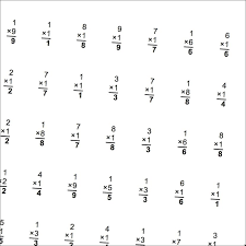 784 multiplication worksheets for you to print right now dads math