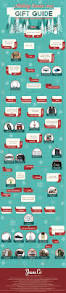 need help making your holiday happy infographic