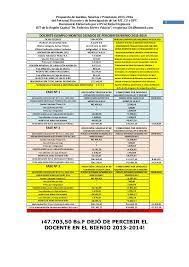 cuanto gana aproximadamente un maestro 2016 upcoming propuesta salarial para el bienio 2015 2016 del personal docente y de