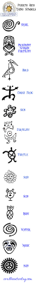 taino symbols of an introduction