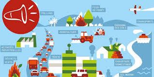 chambre d agriculture 02 pics de pollution de l air l agriculture est aussi concernée