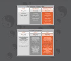 logo designing stationery designing leaflet designing brochure