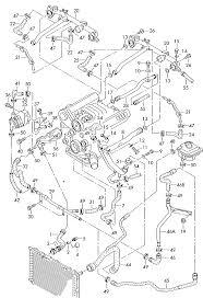 2003 volkswagen passat variant 4motion south africa market engine